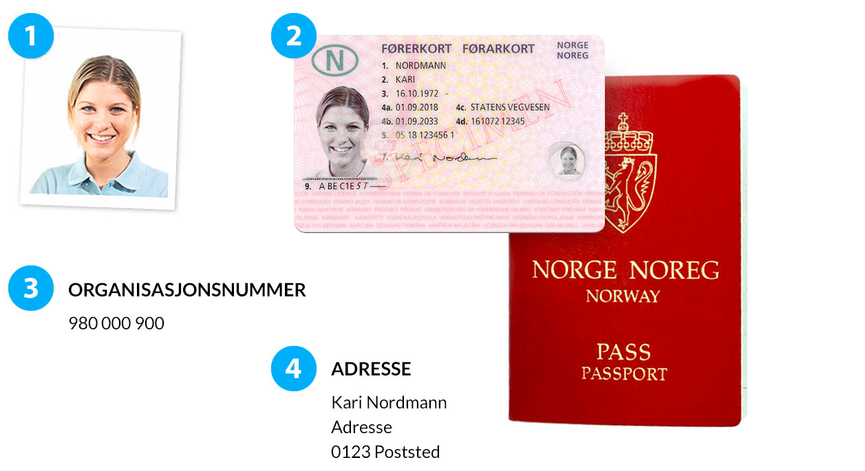 Montasje som viser hva du må sende inn for å bestille renholdskort